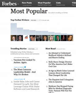 Article about Inside Sales Jobs Trended to #3 Most Popular on Forbes the very day it came out on March 29th, 2013
